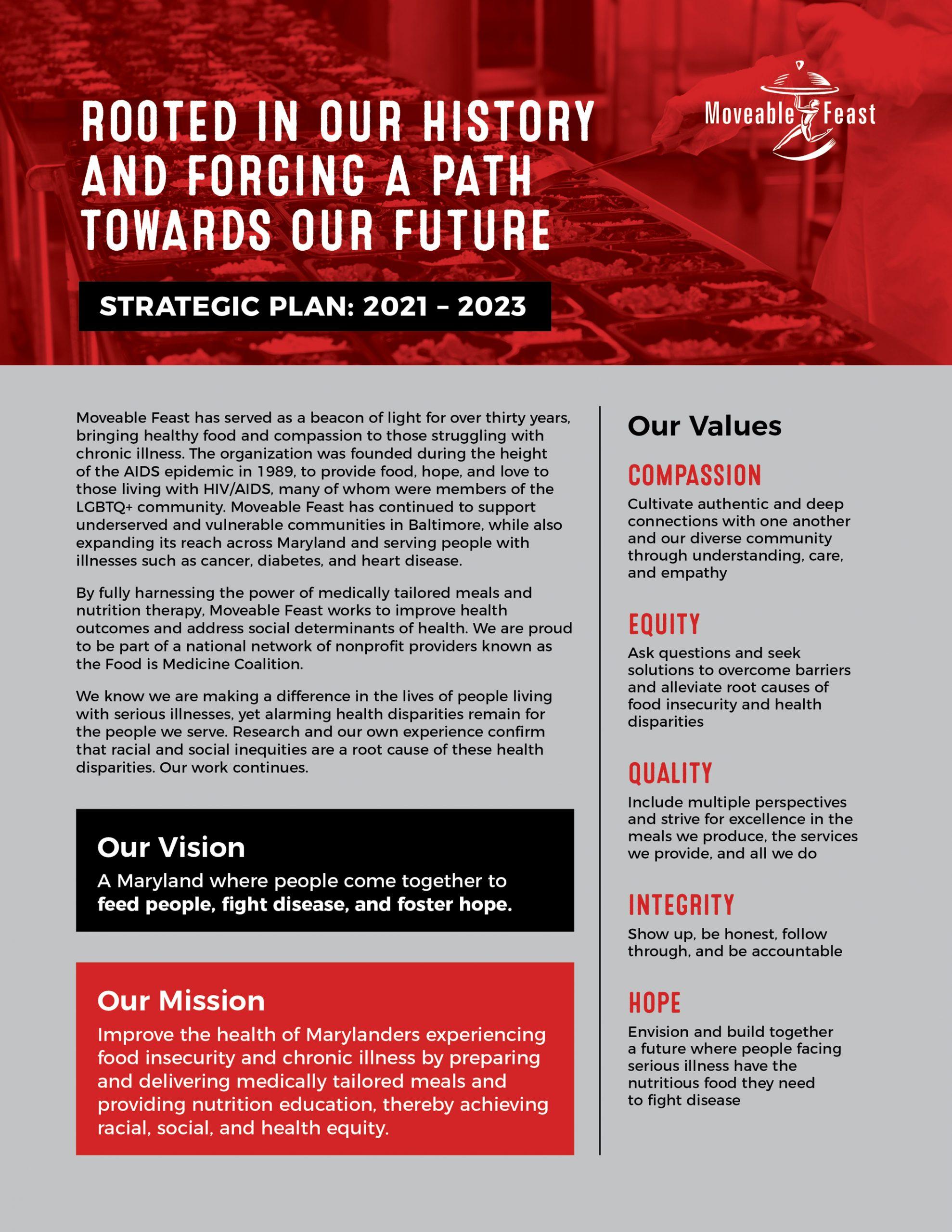 Moveable Feast Strategic Plan